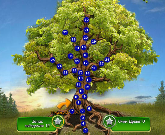 Drevo mudrosti new 1.jpg
