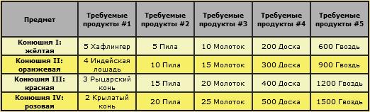Строительство конюшен.png